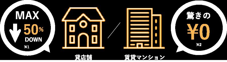 貸店舗物件50%〜75%